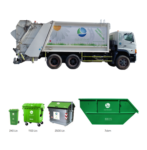 REFUSE COMPACTOR COLLECTION